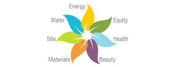 living-building-challenge-petals1